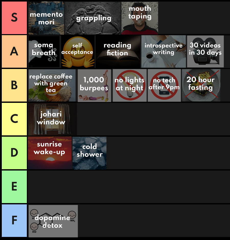 the personal development tier list